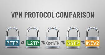 VPN protokoll sammenligning: PPTP vs. L2TP vs. Ope