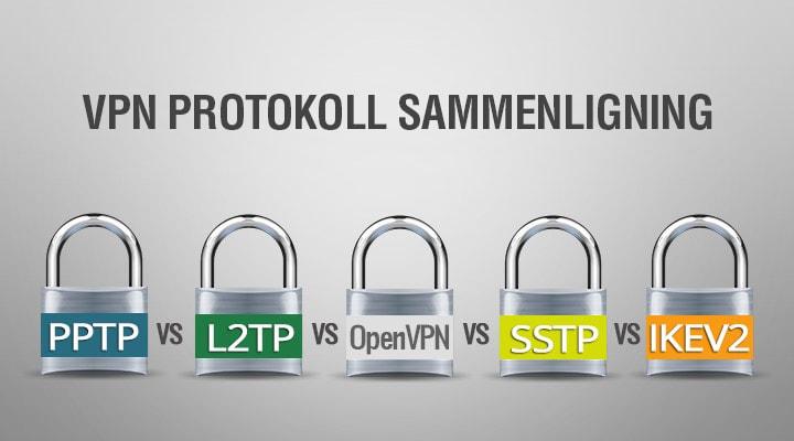 VPN Protokoller