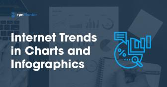 Internett trender i 2018 Statistikk og fakta i USA og verden